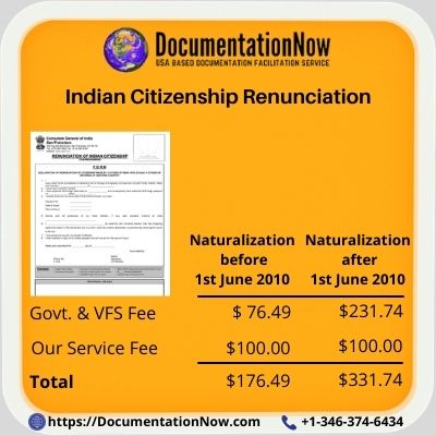 Indian Citizenship Renunciation